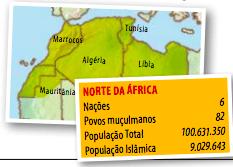norte da africa