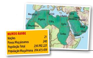 mundo arabe